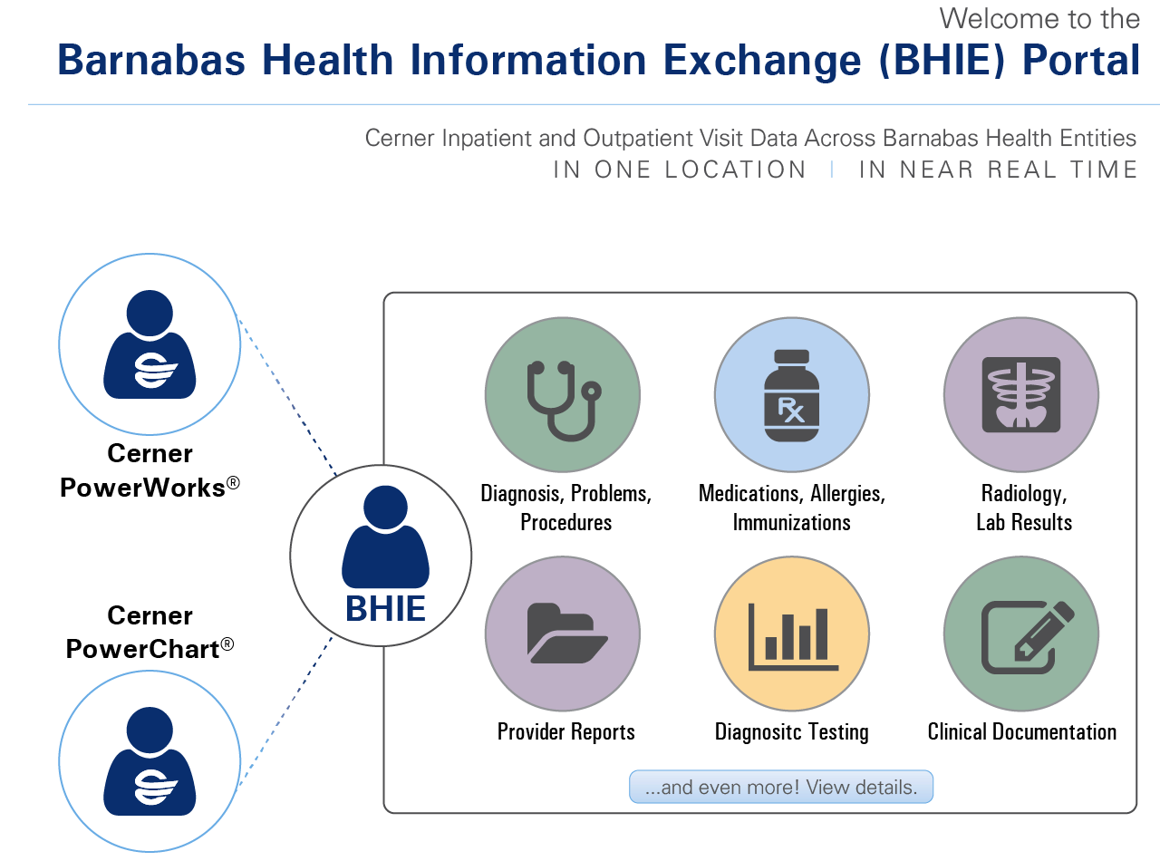 Barnabas Health Information Exchange | New Jersey Health System