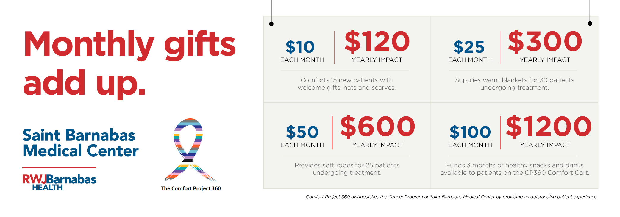 CP360 Monthly Giving | Saint Barnabas Medical Center